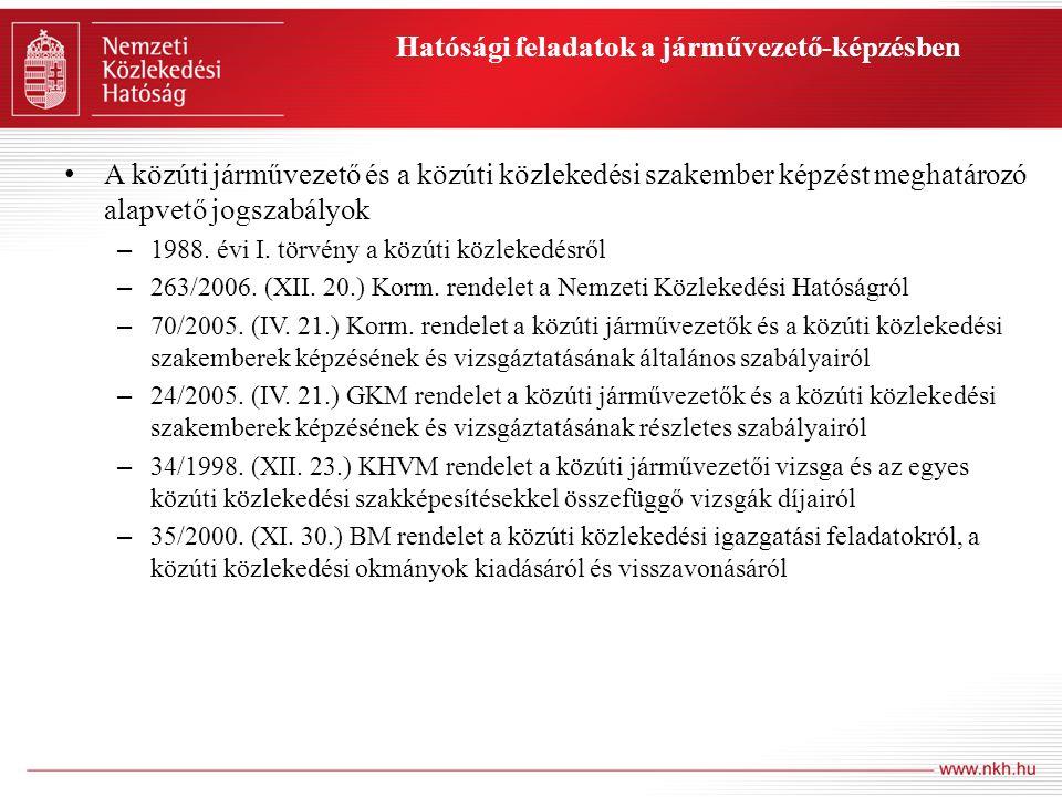 Kapcsolódó jogszabályok – 139/1991.(X. 29.) Korm.