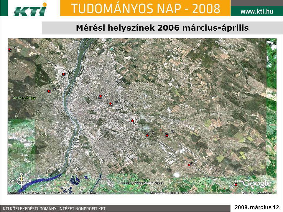 Mérési helyszínek 2006 március-április 2008. március 12.