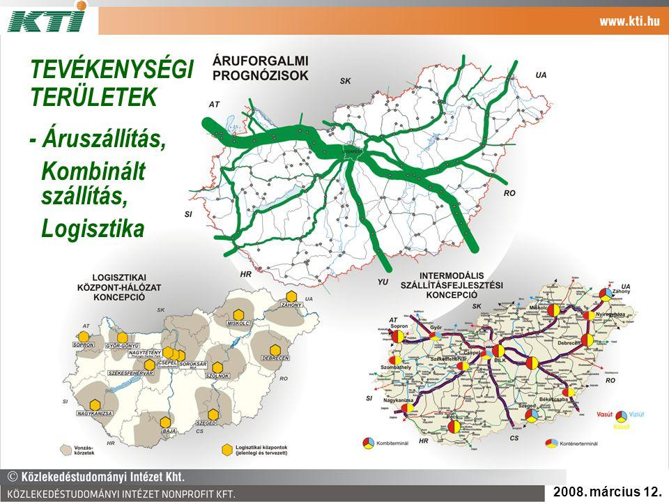 TEVÉKENYSÉGI TERÜLETEK - Hálózatfejlesztés, Területi tervezés, Ágazati fejlesztések 2008.