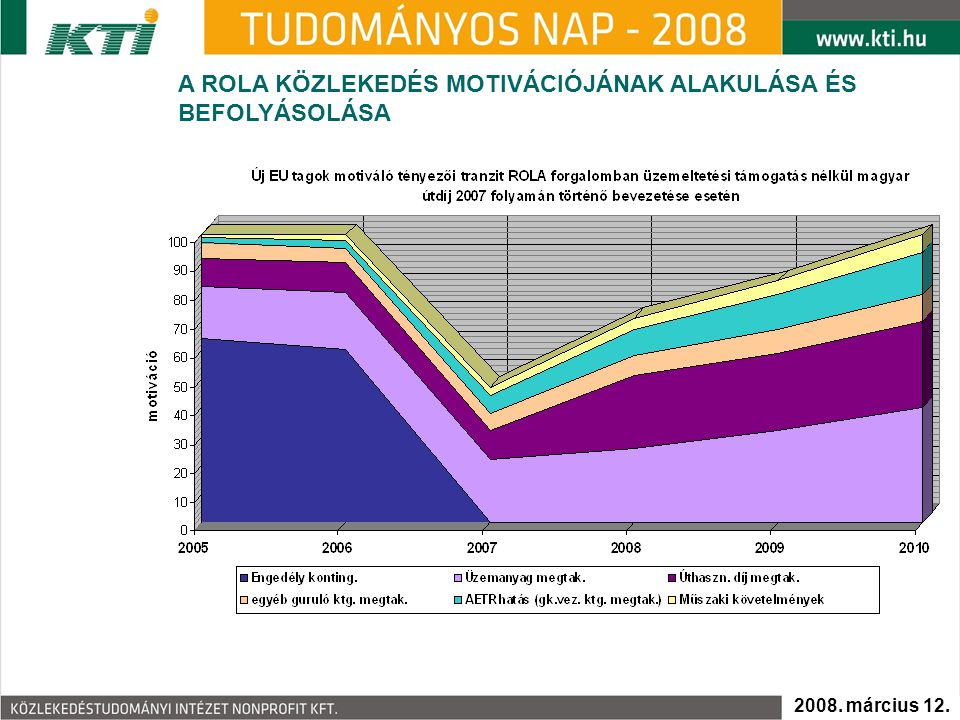 JAVASLAT Javaslatunk: Az EU bővítés időpontjától kezdve 3-4 év átmeneti időre, a piaci feltételek helyreállásáig a RO-LA fuvarozást évente csökkenő mértékű üzemeltetési állami támogatásban kell részesíteni.