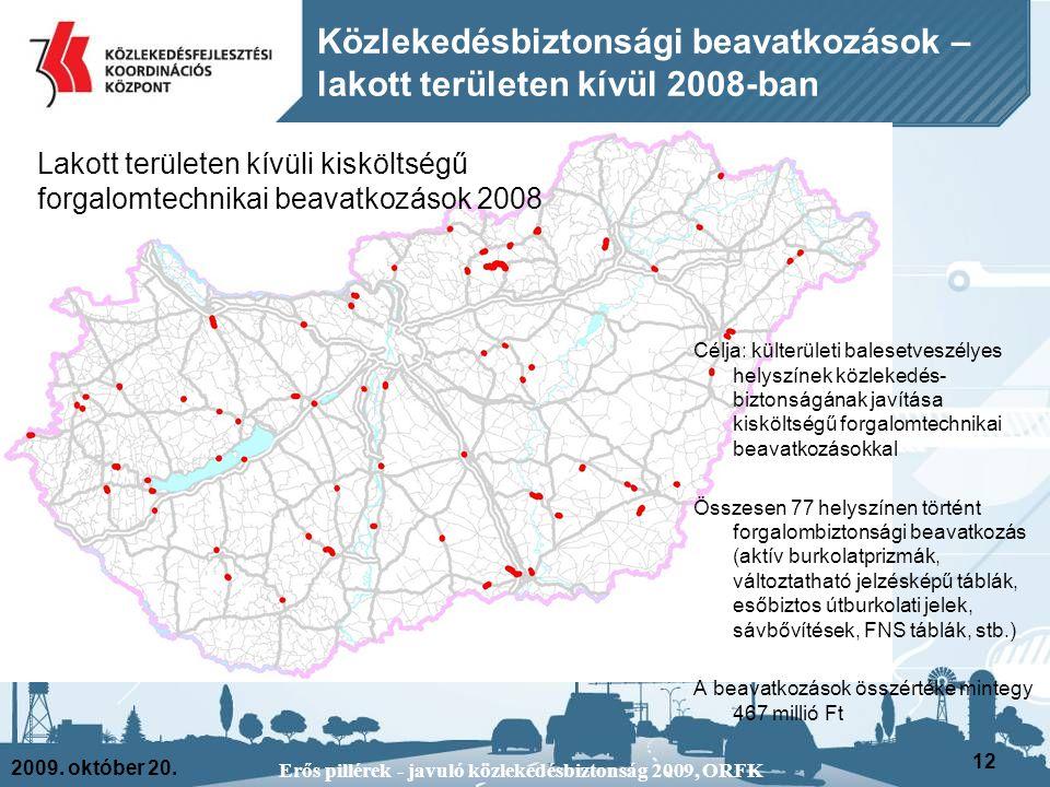 2009. október 20. Erős pillérek - javuló közlekedésbiztonság 2009, ORFK 12 Közlekedésbiztonsági beavatkozások – lakott területen kívül 2008-ban Lakott