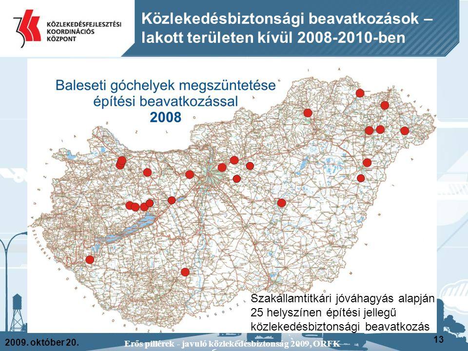 2009. október 20. Erős pillérek - javuló közlekedésbiztonság 2009, ORFK 13 Közlekedésbiztonsági beavatkozások – lakott területen kívül 2008-2010-ben S