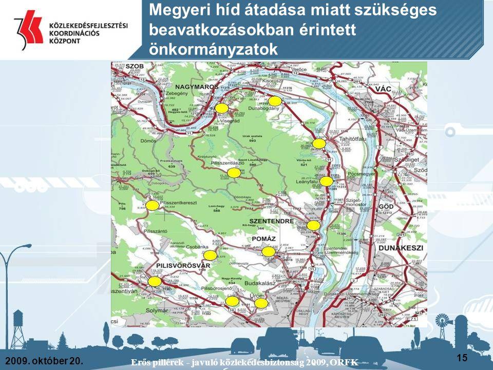 2009. október 20. Erős pillérek - javuló közlekedésbiztonság 2009, ORFK 15 Megyeri híd átadása miatt szükséges beavatkozásokban érintett önkormányzato
