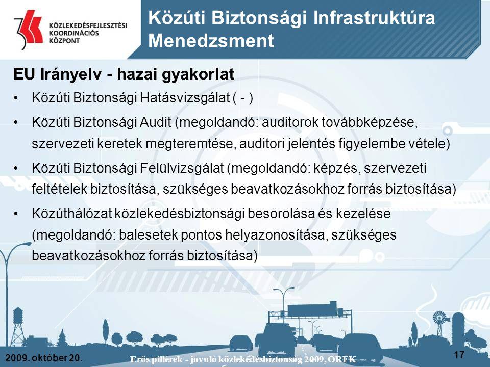 2009. október 20. Erős pillérek - javuló közlekedésbiztonság 2009, ORFK 17 EU Irányelv - hazai gyakorlat Közúti Biztonsági Hatásvizsgálat ( - ) Közúti