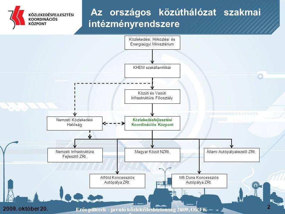 2009. október 20. Erős pillérek - javuló közlekedésbiztonság 2009, ORFK 2 Közlekedési, Hírközlési és Energiaügyi Minisztérium KHEM szakállamtitkár Köz