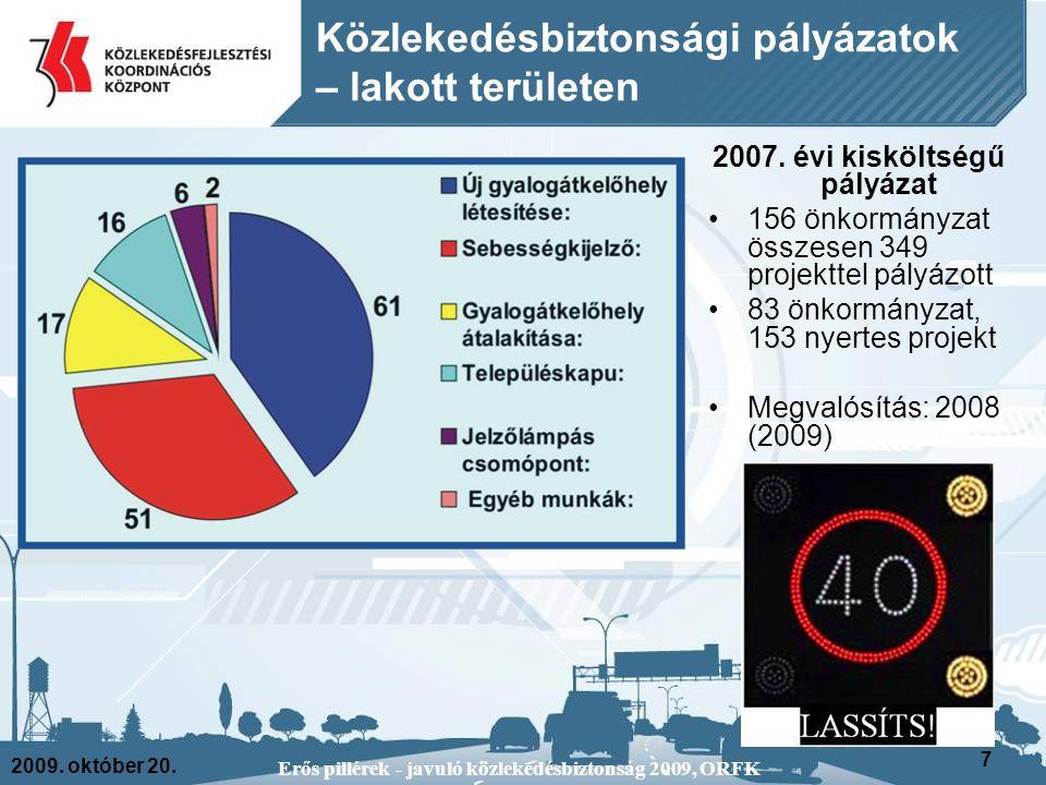 2009. október 20. Erős pillérek - javuló közlekedésbiztonság 2009, ORFK 7 2007. évi kisköltségű pályázat 156 önkormányzat összesen 349 projekttel pály