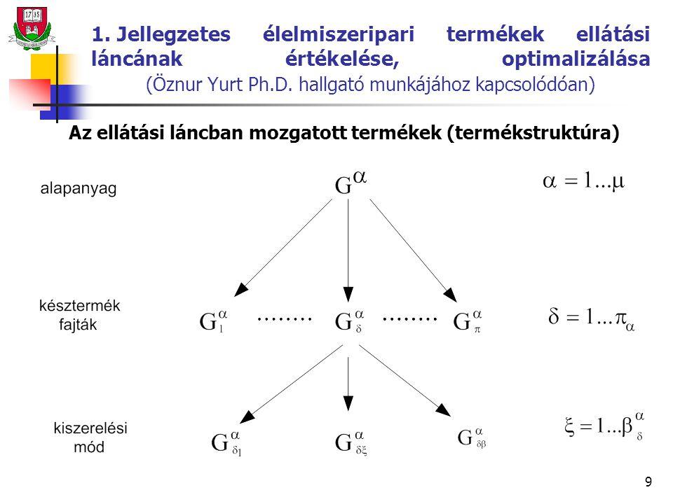 9 1. Jellegzetes élelmiszeripari termékek ellátási láncának értékelése, optimalizálása (Öznur Yurt Ph.D. hallgató munkájához kapcsolódóan) Az ellátási