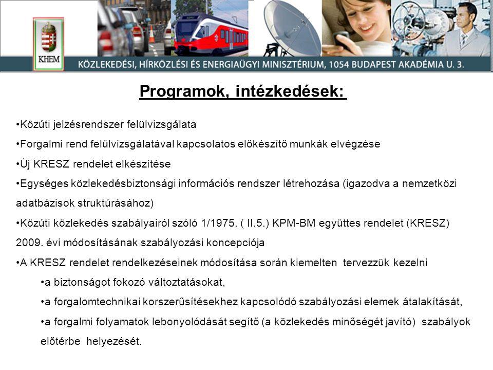 Programok, intézkedések: Közúti jelzésrendszer felülvizsgálata Forgalmi rend felülvizsgálatával kapcsolatos előkészítő munkák elvégzése Új KRESZ rendelet elkészítése Egységes közlekedésbiztonsági információs rendszer létrehozása (igazodva a nemzetközi adatbázisok struktúrásához) Közúti közlekedés szabályairól szóló 1/1975.