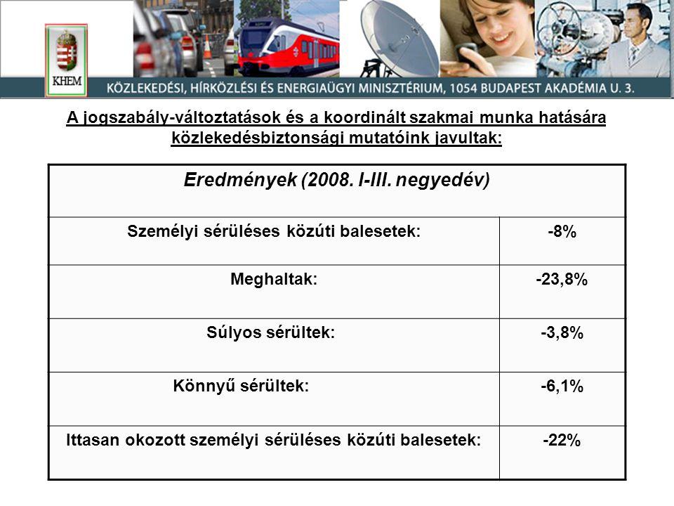 A jogszabály-változtatások és a koordinált szakmai munka hatására közlekedésbiztonsági mutatóink javultak: Eredmények (2008.