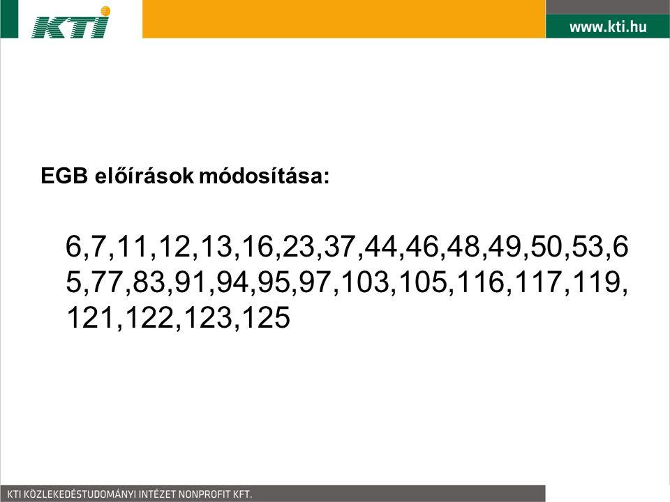 EGB előírások módosítása: 6,7,11,12,13,16,23,37,44,46,48,49,50,53,6 5,77,83,91,94,95,97,103,105,116,117,119, 121,122,123,125