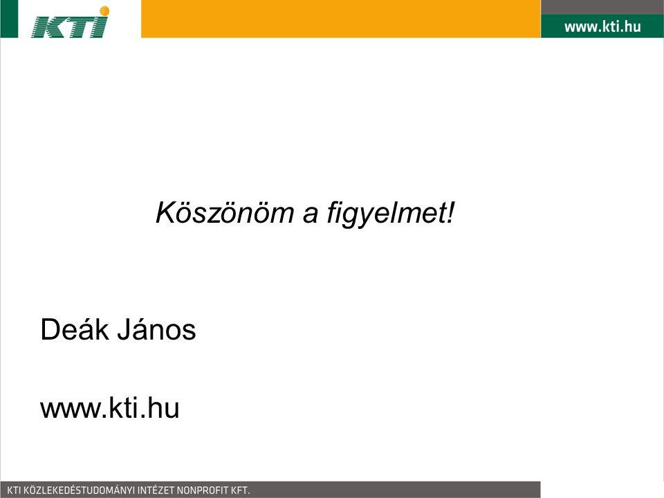 Köszönöm a figyelmet! Deák János www.kti.hu