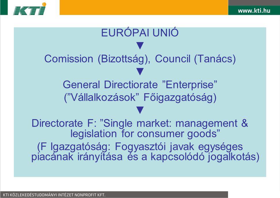 """EURÓPAI UNIÓ ▼ Comission (Bizottság), Council (Tanács) ▼ General Directiorate """"Enterprise"""" (""""Vállalkozások"""" Főigazgatóság) ▼ Directorate F: """"Single ma"""
