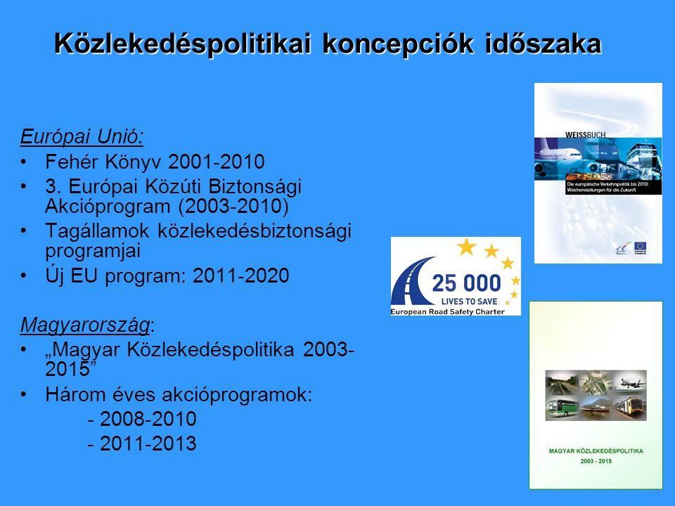 Közlekedéspolitikai koncepciók időszaka Európai Unió: Fehér Könyv 2001-2010 3. Európai Közúti Biztonsági Akcióprogram (2003-2010) Tagállamok közlekedé