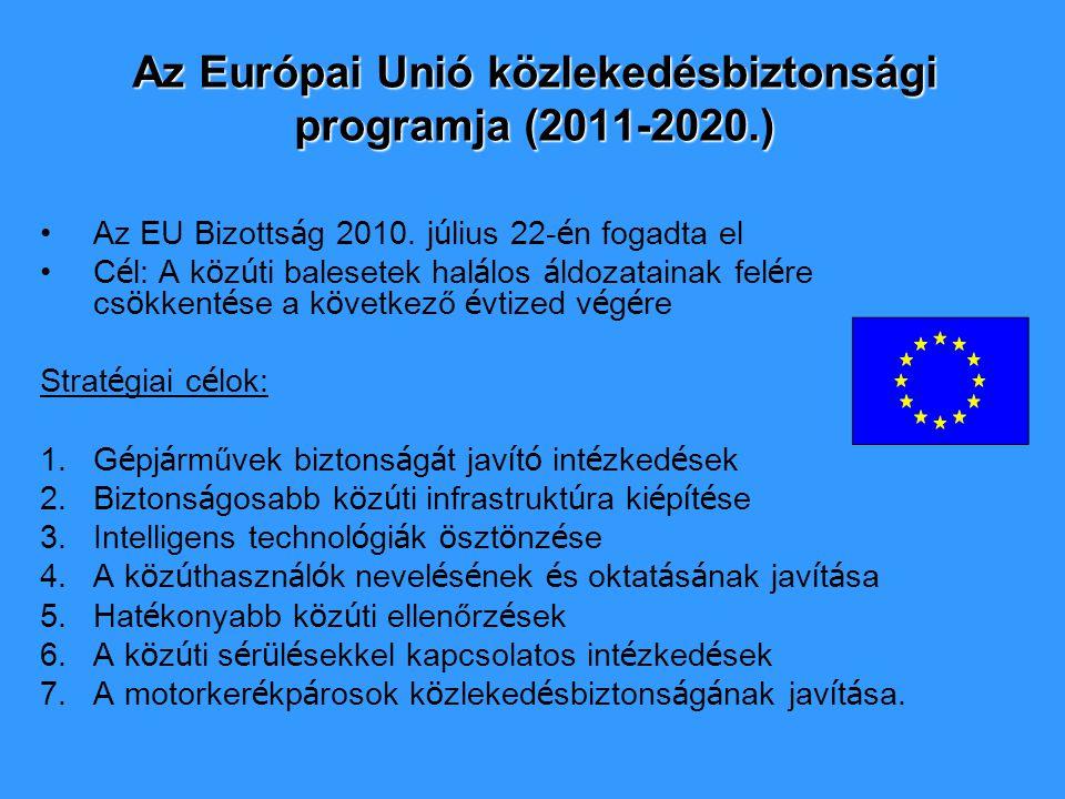 Az Európai Unió közlekedésbiztonsági programja (2011-2020.) Az EU Bizotts á g 2010. j ú lius 22- é n fogadta el C é l: A k ö z ú ti balesetek hal á lo