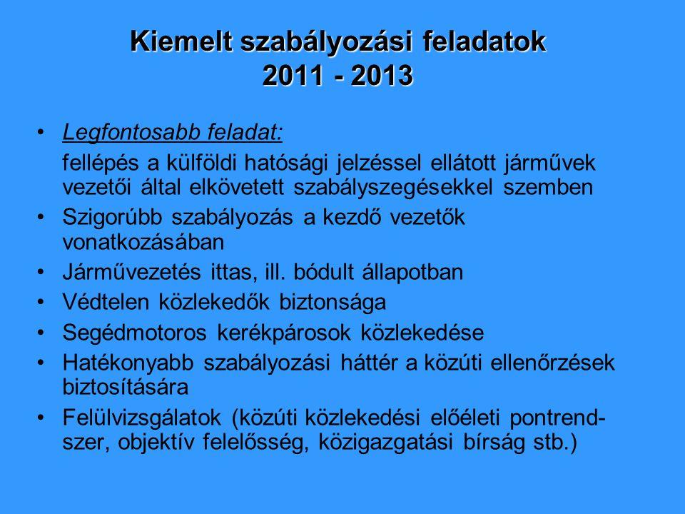 Kiemelt szabályozási feladatok 2011 - 2013 Legfontosabb feladat: fellépés a külföldi hatósági jelzéssel ellátott járművek vezetői által elkövetett sza