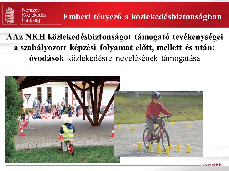 AAz NKH közlekedésbiztonságot támogató tevékenységei a szabályozott képzési folyamat előtt, mellett és után: óvodások közlekedésre nevelésének támogat