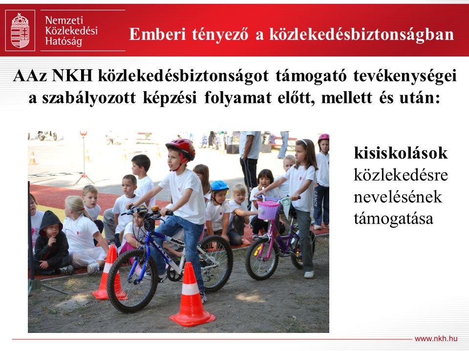 AAz NKH közlekedésbiztonságot támogató tevékenységei a szabályozott képzési folyamat előtt, mellett és után: kisiskolások közlekedésre nevelésének tám