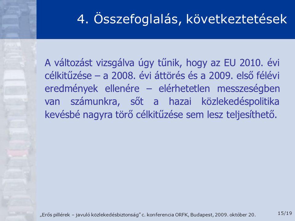 """""""Erős pillérek – javuló közlekedésbiztonság"""" c. konferencia ORFK, Budapest, 2009. október 20. 15/19 A változást vizsgálva úgy tűnik, hogy az EU 2010."""