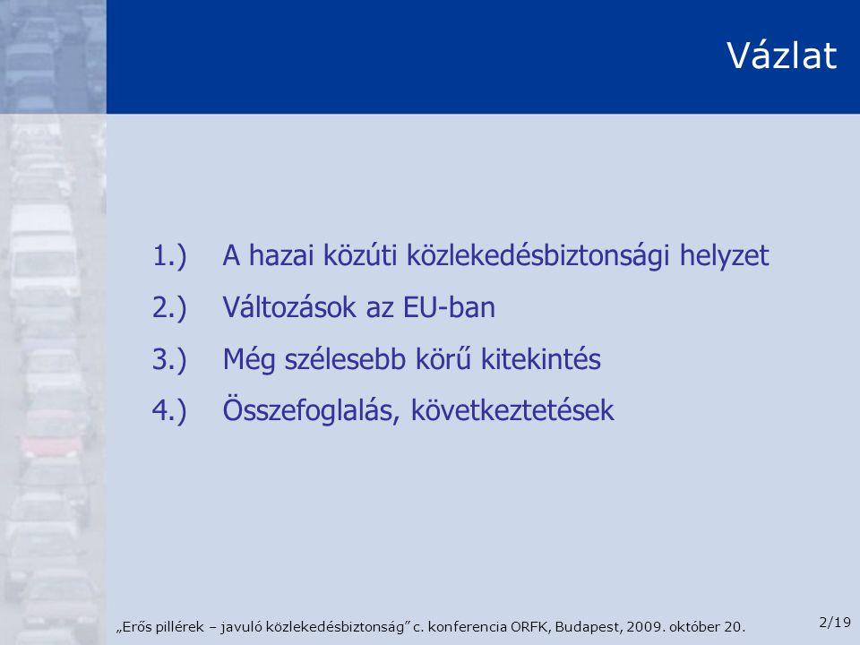 """""""Erős pillérek – javuló közlekedésbiztonság"""" c. konferencia ORFK, Budapest, 2009. október 20. 2/19 Vázlat 1.)A hazai közúti közlekedésbiztonsági helyz"""