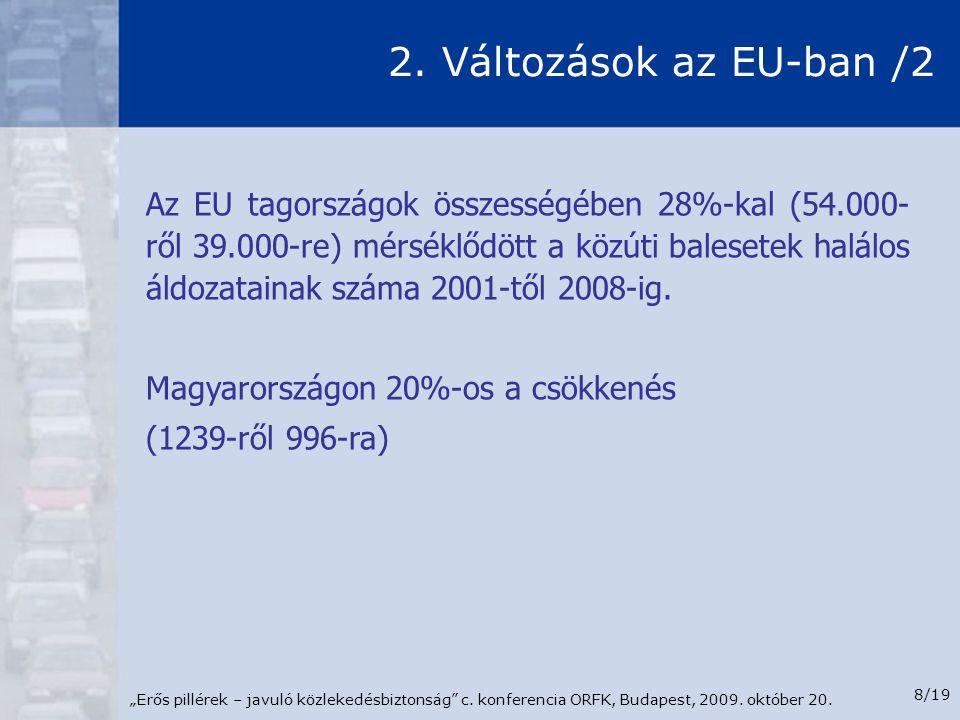 """""""Erős pillérek – javuló közlekedésbiztonság"""" c. konferencia ORFK, Budapest, 2009. október 20. 8/19 Az EU tagországok összességében 28%-kal (54.000- rő"""