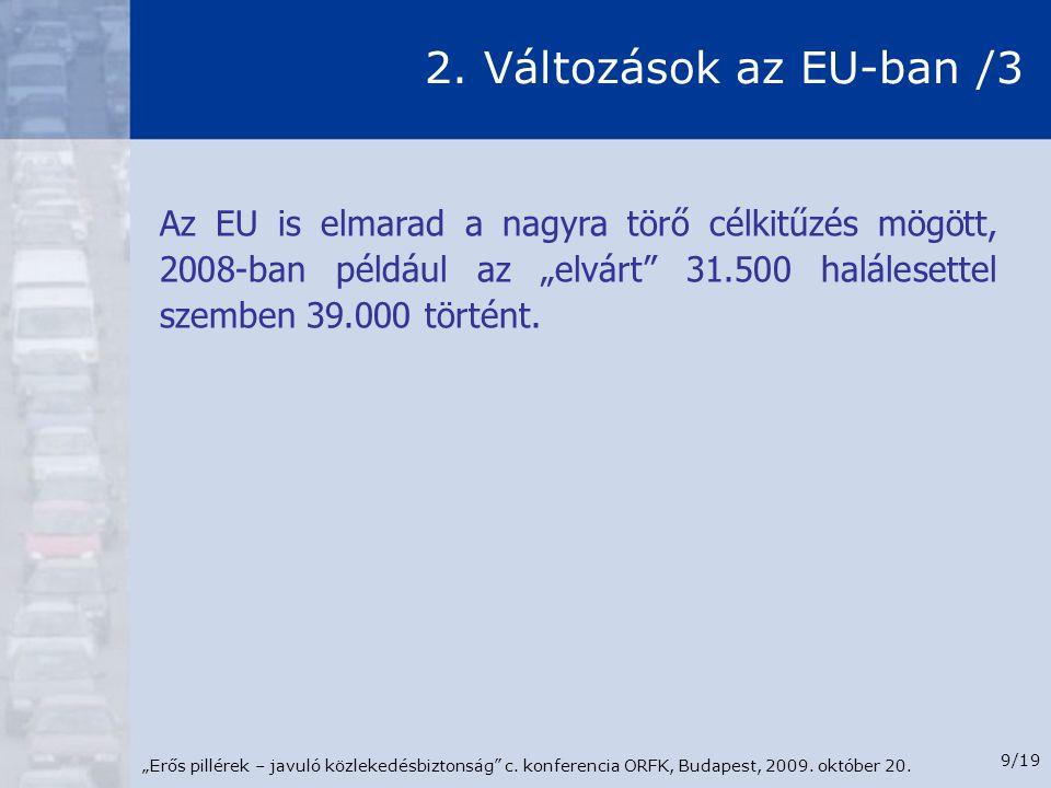 """""""Erős pillérek – javuló közlekedésbiztonság"""" c. konferencia ORFK, Budapest, 2009. október 20. 9/19 Az EU is elmarad a nagyra törő célkitűzés mögött, 2"""