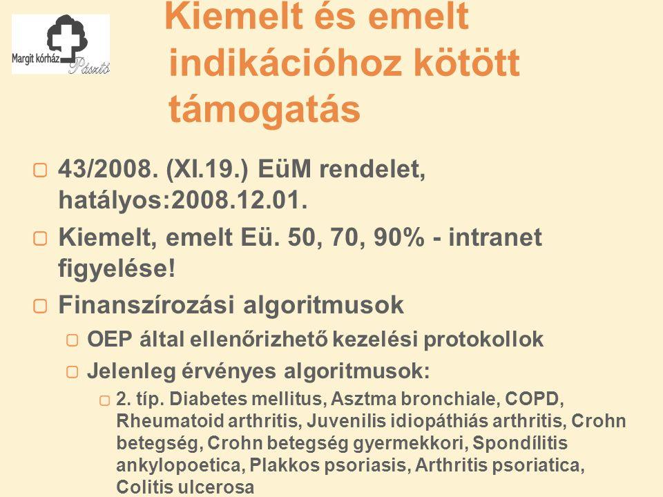 Kiemelt és emelt indikációhoz kötött támogatás 43/2008.