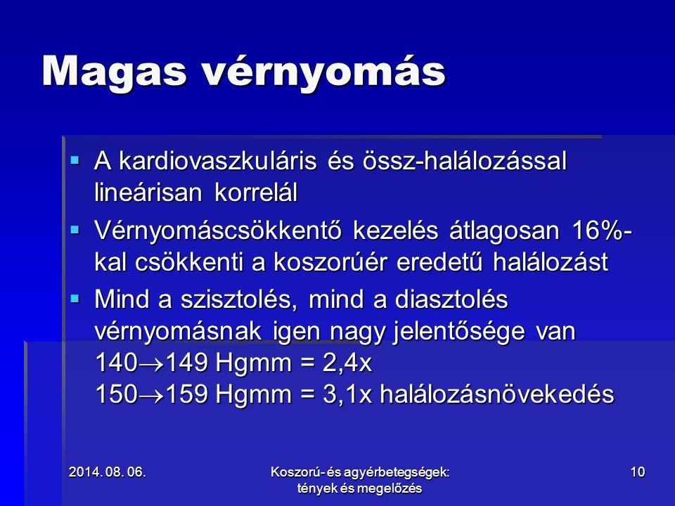 2014. 08. 06.2014. 08. 06.2014. 08. 06.Koszorú- és agyérbetegségek: tények és megelőzés 10 Magas vérnyomás  A kardiovaszkuláris és össz-halálozással