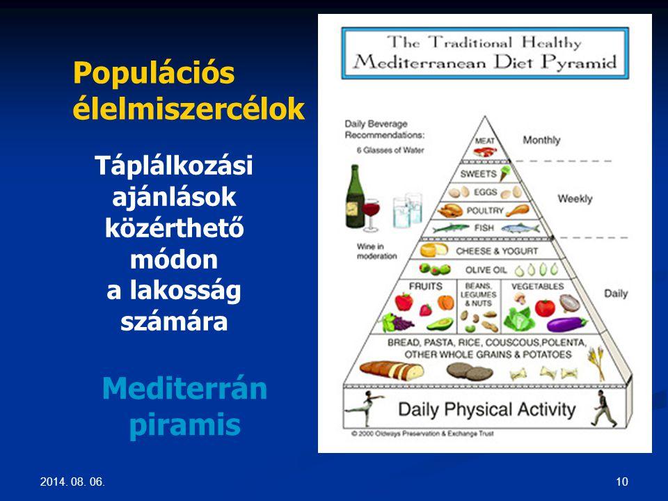 2014. 08. 06. 10 Populációs élelmiszercélok Táplálkozási ajánlások közérthető módon a lakosság számára Mediterrán piramis