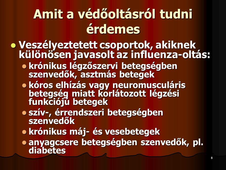 9 Amit a védőoltásról tudni érdemes Veszélyeztetett csoportok, akiknek különösen javasolt az influenza-oltás: Veszélyeztetett csoportok, akiknek különösen javasolt az influenza-oltás: immunhiányos állapotban szenvedő betegek (beleértve a HIV-pozitív személyeket, daganatos betegségben szenvedőket is) immunhiányos állapotban szenvedő betegek (beleértve a HIV-pozitív személyeket, daganatos betegségben szenvedőket is) Várandós nők, valamint azok, akik a következő néhány hónapban tervezik, hogy teherbe esnek Várandós nők, valamint azok, akik a következő néhány hónapban tervezik, hogy teherbe esnek Egészségügyi vagy ápolást, gondozást nyújtó intézmények dolgozói, továbbá ezen intézményekben huzamosabb ideig ápolt/gondozott személyek Egészségügyi vagy ápolást, gondozást nyújtó intézmények dolgozói, továbbá ezen intézményekben huzamosabb ideig ápolt/gondozott személyek