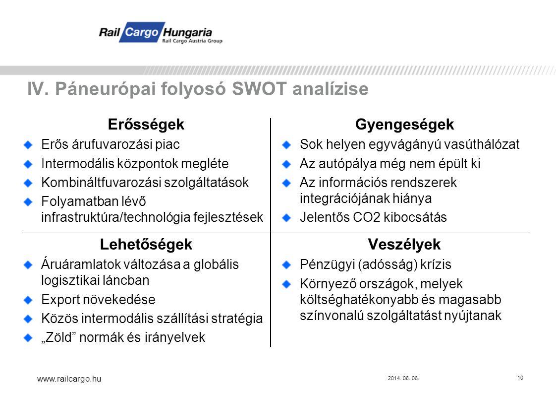 IV. Páneurópai folyosó SWOT analízise Erősségek Erős árufuvarozási piac Intermodális központok megléte Kombináltfuvarozási szolgáltatások Folyamatban