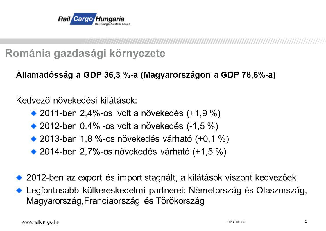 Románia gazdasági környezete Államadósság a GDP 36,3 %-a (Magyarországon a GDP 78,6%-a) Kedvező növekedési kilátások: 2011-ben 2,4%-os volt a növekedé