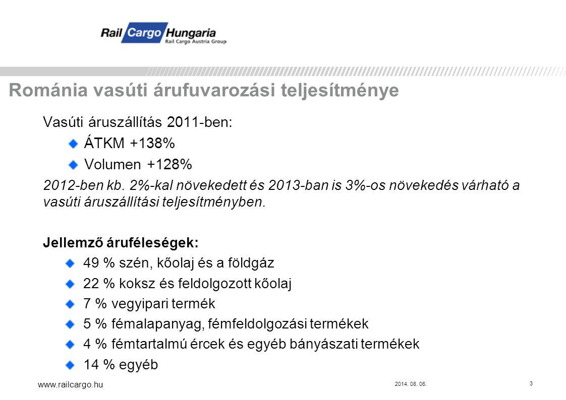 Románia vasúti árufuvarozási teljesítménye Vasúti áruszállítás 2011-ben: ÁTKM +138% Volumen +128% 2012-ben kb. 2%-kal növekedett és 2013-ban is 3%-os