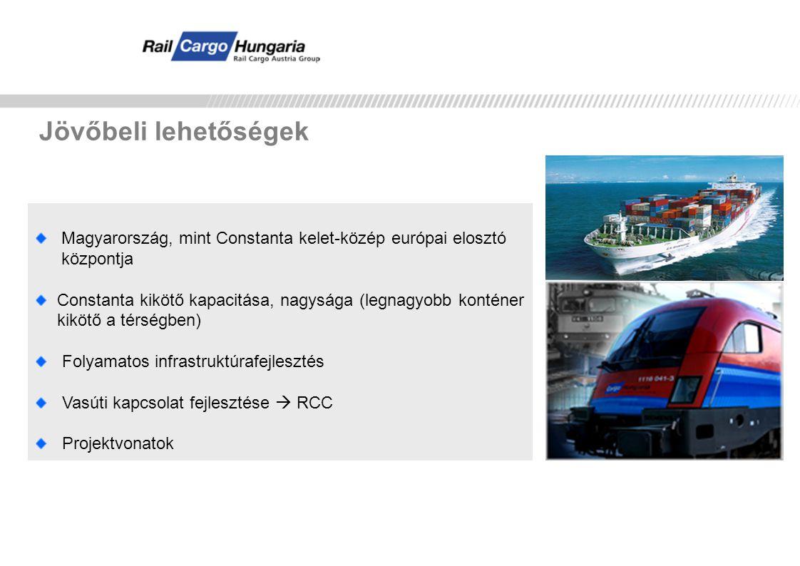 Magyarország, mint Constanta kelet-közép európai elosztó központja Constanta kikötő kapacitása, nagysága (legnagyobb konténer kikötő a térségben) Foly