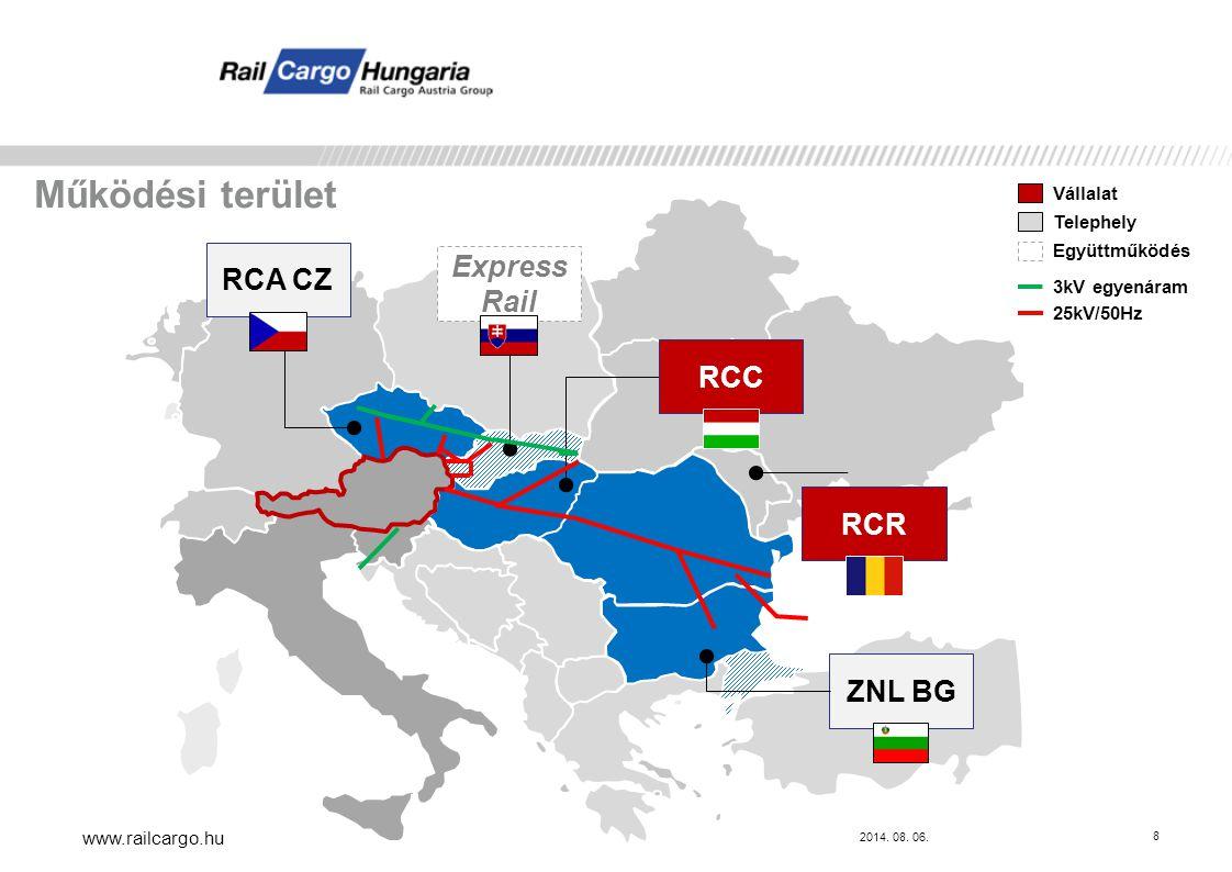Működési terület 8 ZNL BG Express Rail RCA CZRCCRCR Vállalat Telephely Együttműködés 3kV egyenáram 25kV/50Hz www.railcargo.hu 2014. 08. 06.