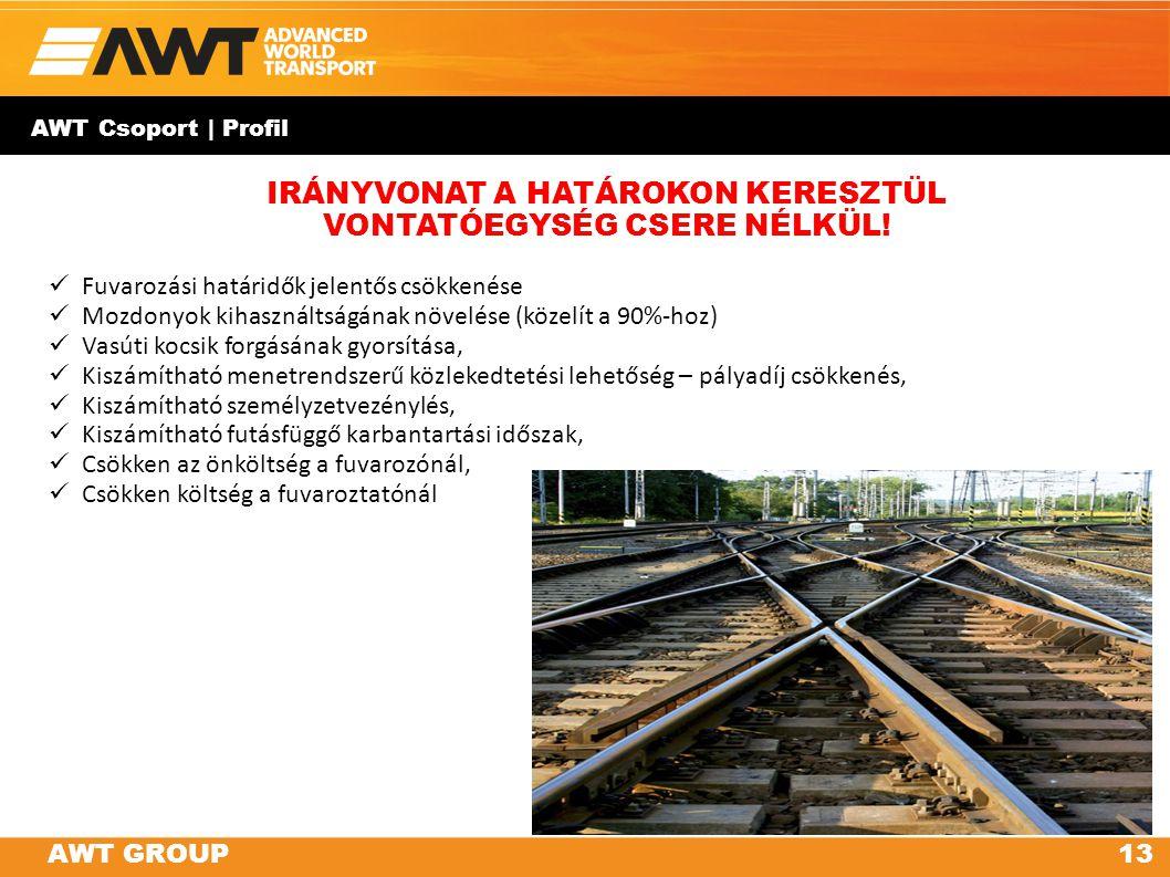 AWT GROUP AWT Csoport | Profil 13AWT GROUP Fuvarozási határidők jelentős csökkenése Mozdonyok kihasználtságának növelése (közelít a 90%-hoz) Vasúti ko
