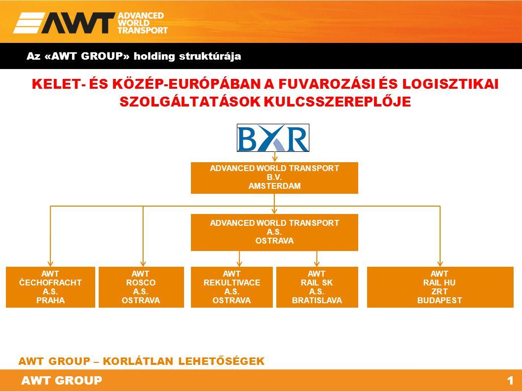 AWT GROUP Az «АWT GROUP» holding struktúrája KELET- ÉS KÖZÉP-EURÓPÁBAN A FUVAROZÁSI ÉS LOGISZTIKAI SZOLGÁLTATÁSOK KULCSSZEREPLŐJE ADVANCED WORLD TRANS