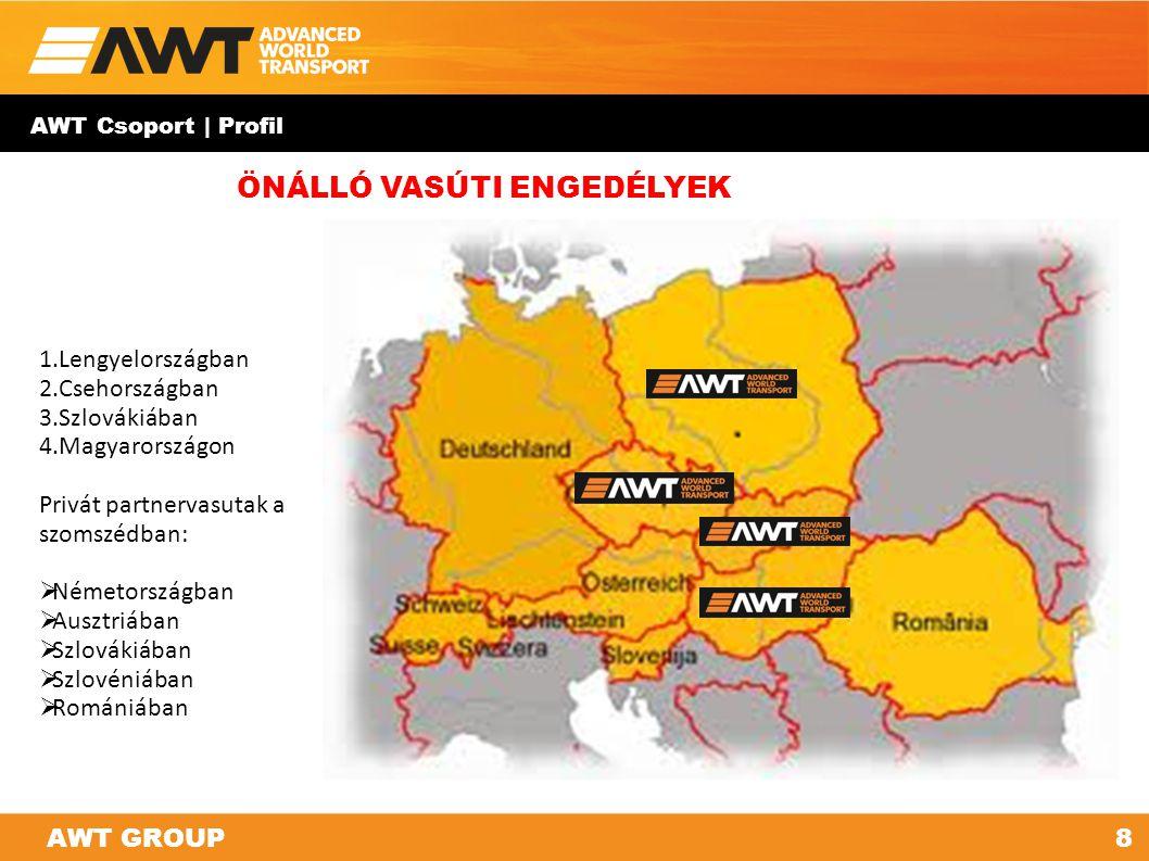 AWT GROUP AWT Csoport | Profil 8AWT GROUP ÖNÁLLÓ VASÚTI ENGEDÉLYEK 1.Lengyelországban 2.Csehországban 3.Szlovákiában 4.Magyarországon Privát partnerva
