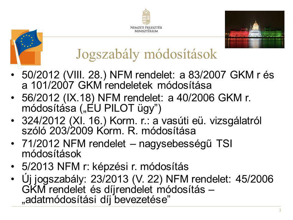 4 Új EU jogszabályok 2012/34/EU Irányelv: Az Egységes Európai Vasúti Térség létrehozásáról (az I.