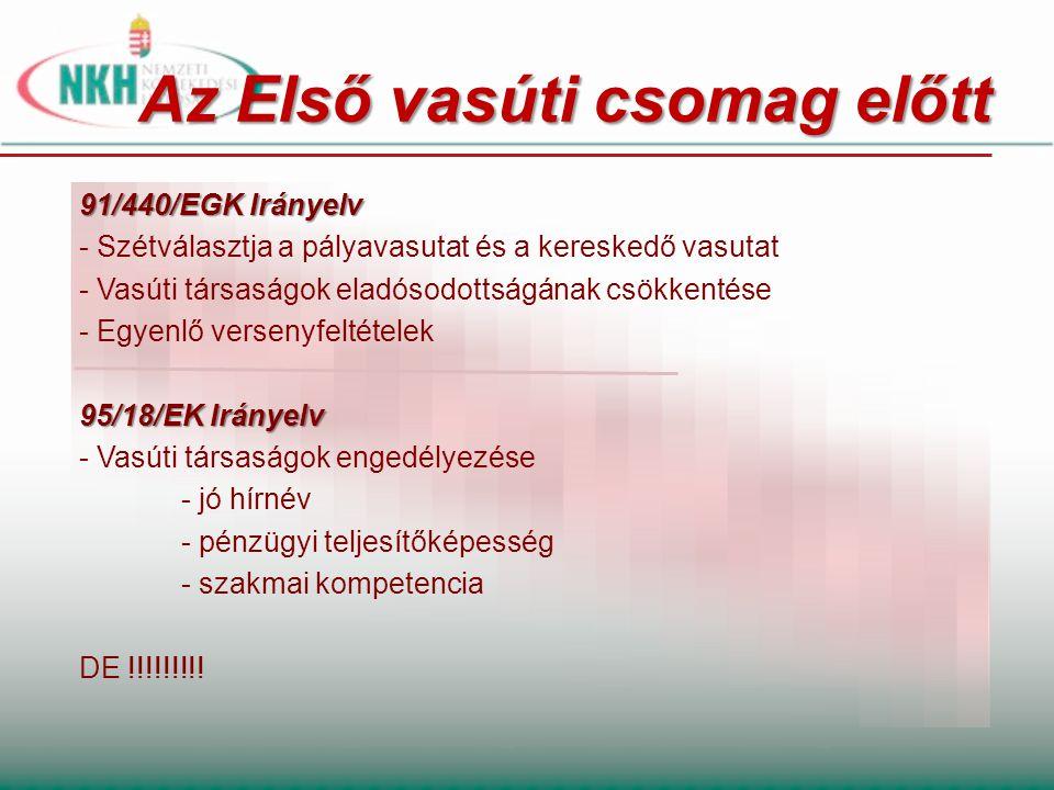 A különféle vasúti csomagok Áruszállítási vasúti piac liberalizálása Cél dátum 2003 Részletes szabályozás 2001/12/EK (TEN-T hálózat, biztonsági tanúsítvány, stb.); 2001/13/EK (vasúttársaságok engedélyezésének részletszabályai); 2001/14/EK (vasúti pályakapacitás elosztás szabályai); 2001/16/EK (interoperabilitás) NoBo alkalmazásának bevezetése Első vasúti csomag
