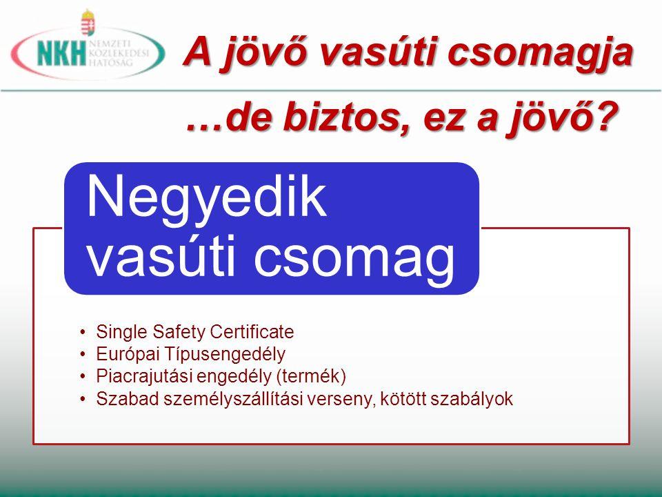 …de biztos, ez a jövő? Single Safety Certificate Európai Típusengedély Piacrajutási engedély (termék) Szabad személyszállítási verseny, kötött szabály