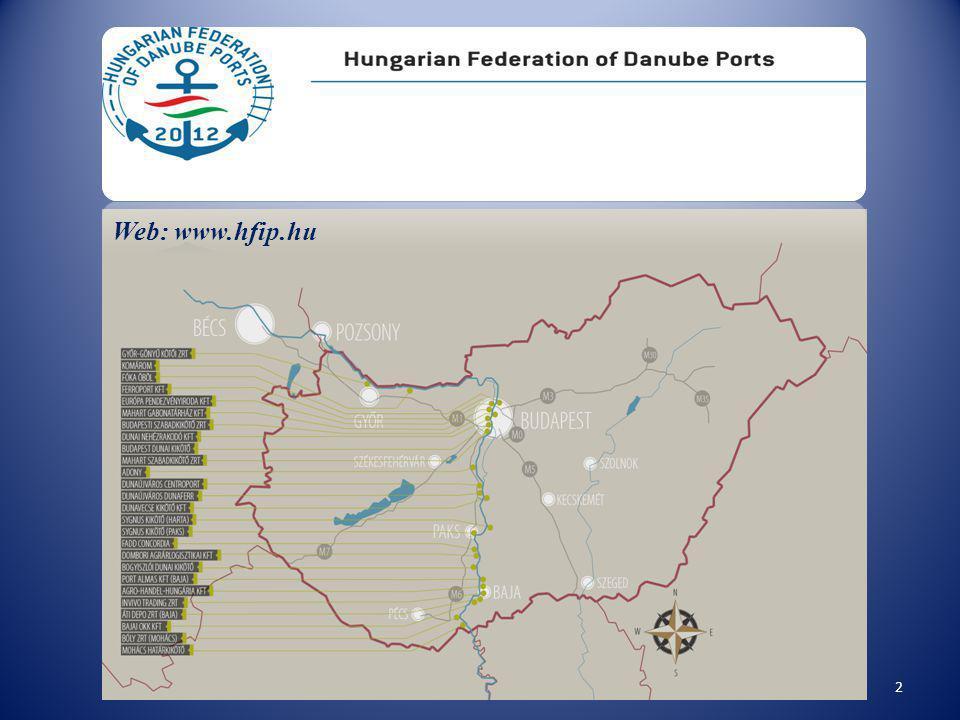 2 Web: www.hfip.hu