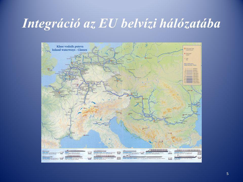 Integráció az EU belvízi hálózatába 5