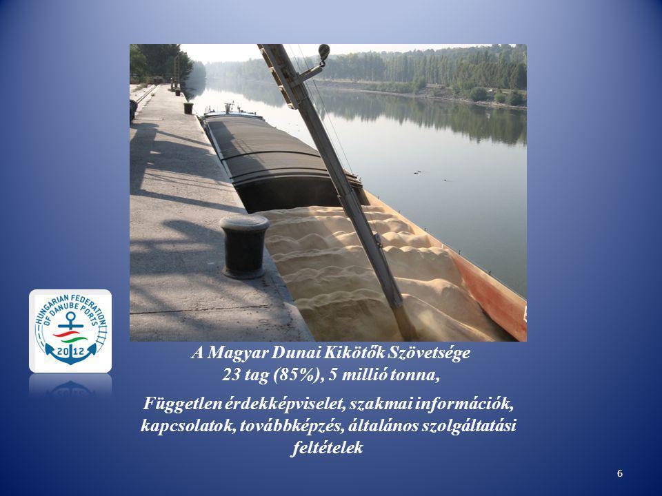A Magyar Dunai Kikötők Szövetsége 23 tag (85%), 5 millió tonna, Független érdekképviselet, szakmai információk, kapcsolatok, továbbképzés, általános szolgáltatási feltételek 6