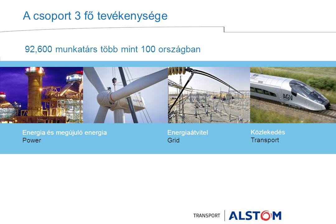 A csoport 3 fő tevékenysége 92,600 munkatárs több mint 100 országban Közlekedés Transport Energiaátvitel Grid Energia és megújuló energia Power