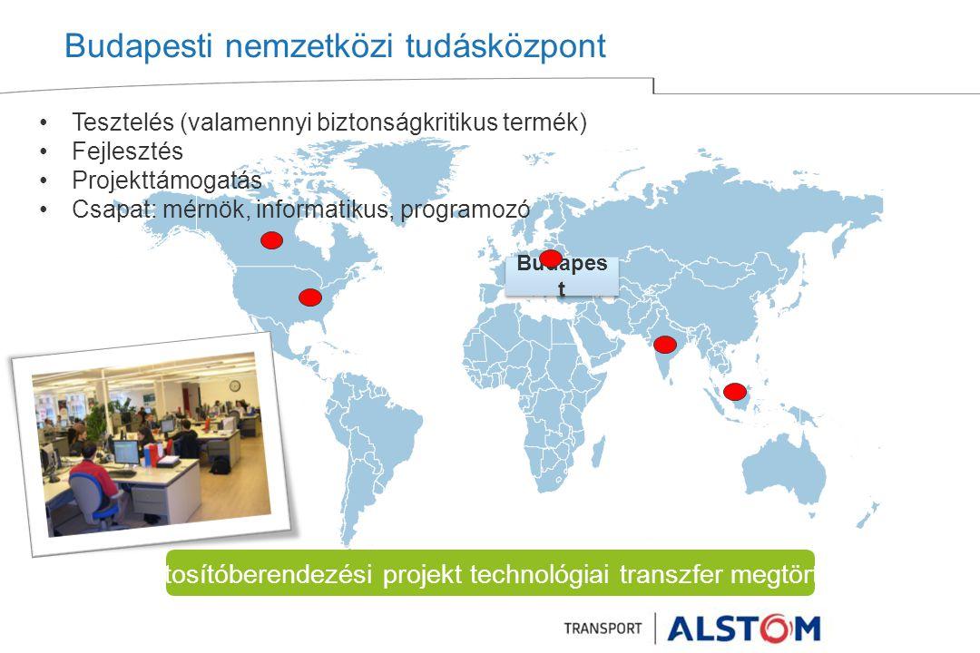 Budapesti nemzetközi tudásközpont Tesztelés (valamennyi biztonságkritikus termék) Fejlesztés Projekttámogatás Csapat: mérnök, informatikus, programozó Biztosítóberendezési projekt technológiai transzfer megtörtént Budapes t