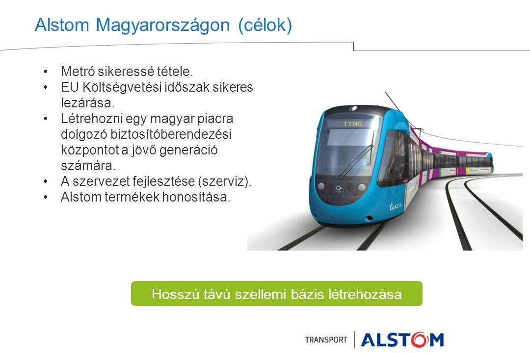 Alstom Magyarországon (célok) Metró sikeressé tétele.