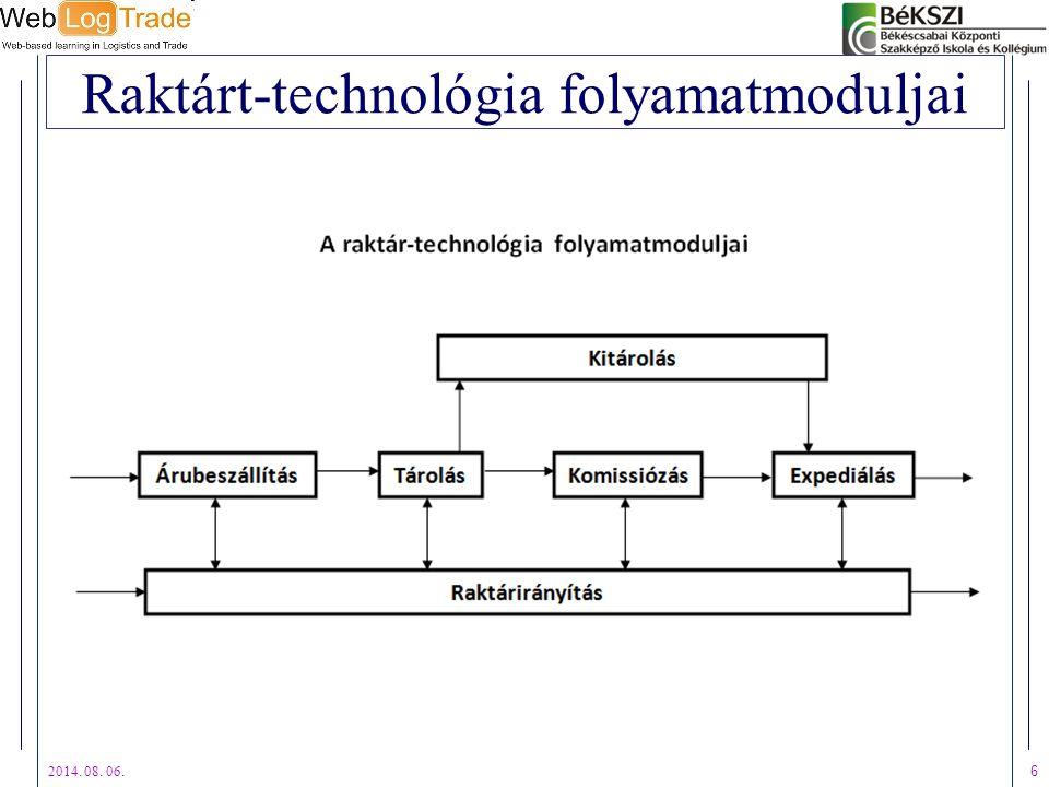 2014. 08. 06. 6 Raktárt-technológia folyamatmoduljai