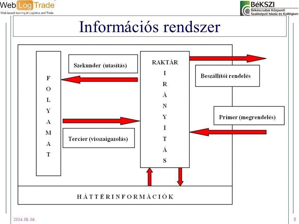 2014. 08. 06. 5 Információs rendszer