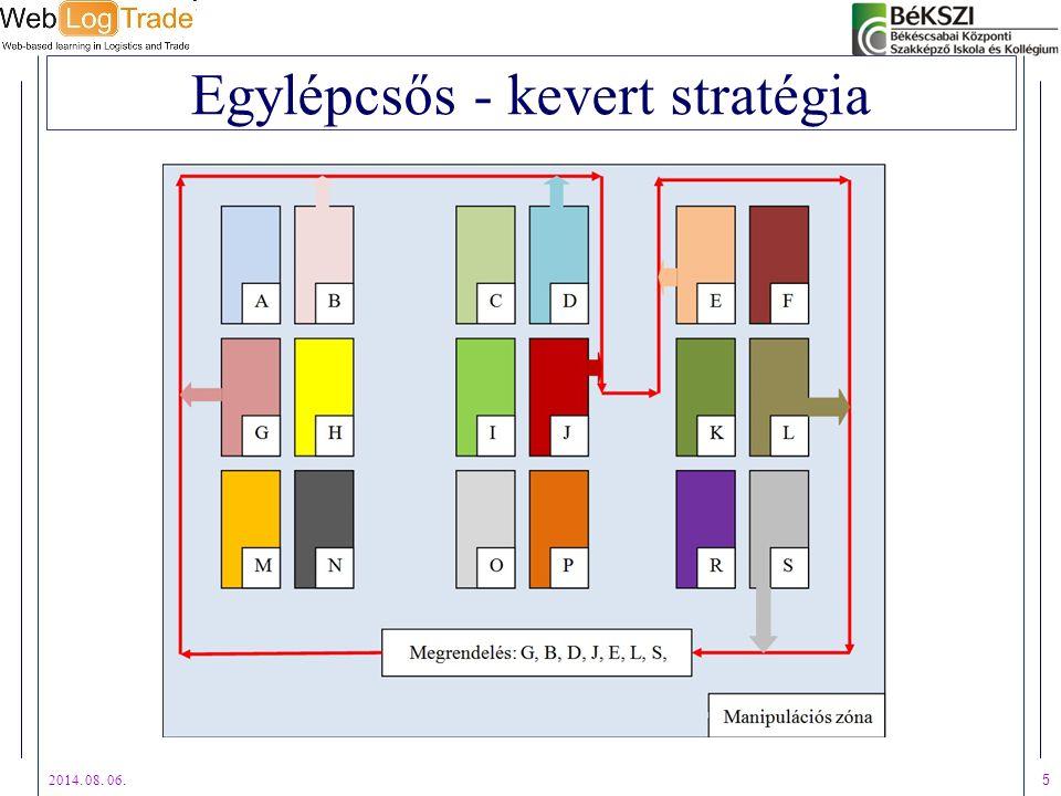 2014. 08. 06. 5 Egylépcsős - kevert stratégia