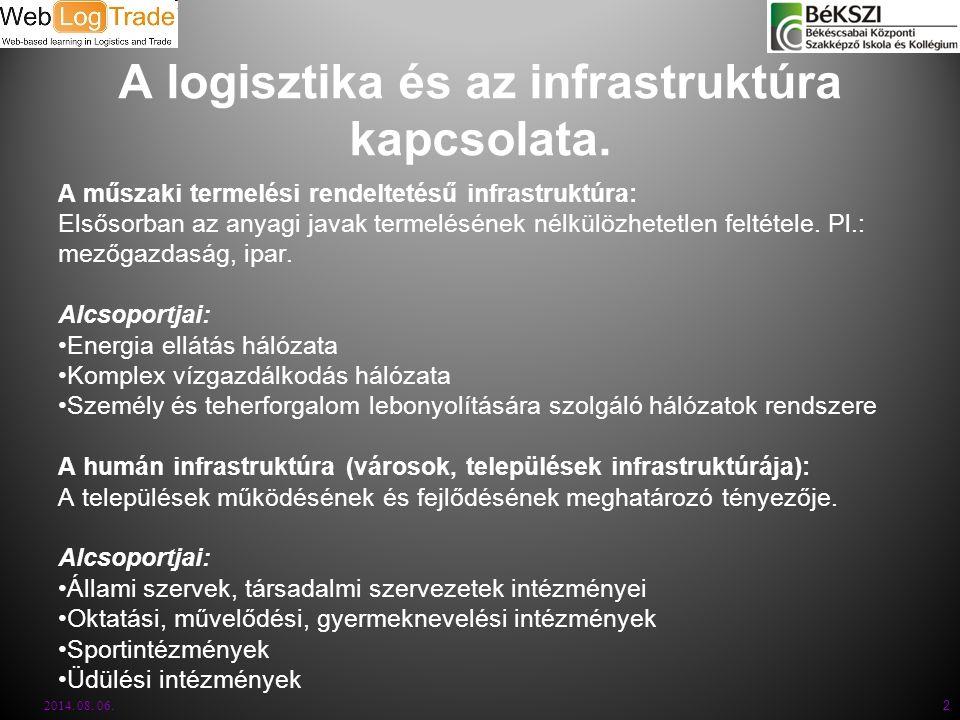 2014.08. 06. 2 A logisztika és az infrastruktúra kapcsolata.